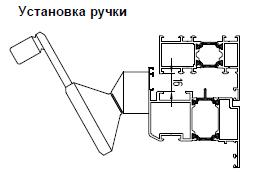 Большеформатное окно с распашной створкой с открыванием внутрь: установка ручки